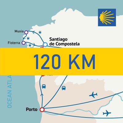 Camino Portugalskie Centralne 120km