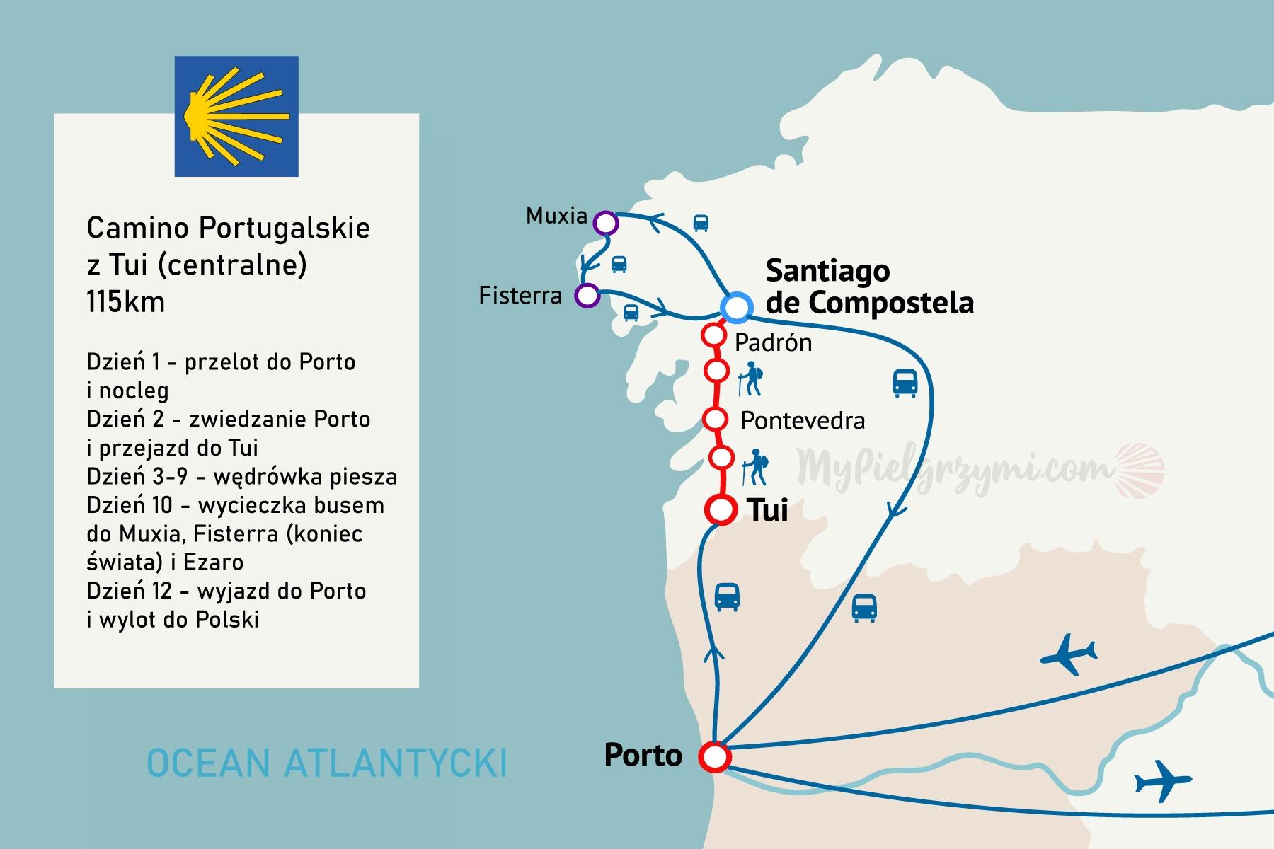 Camino Portugues centralne mapa