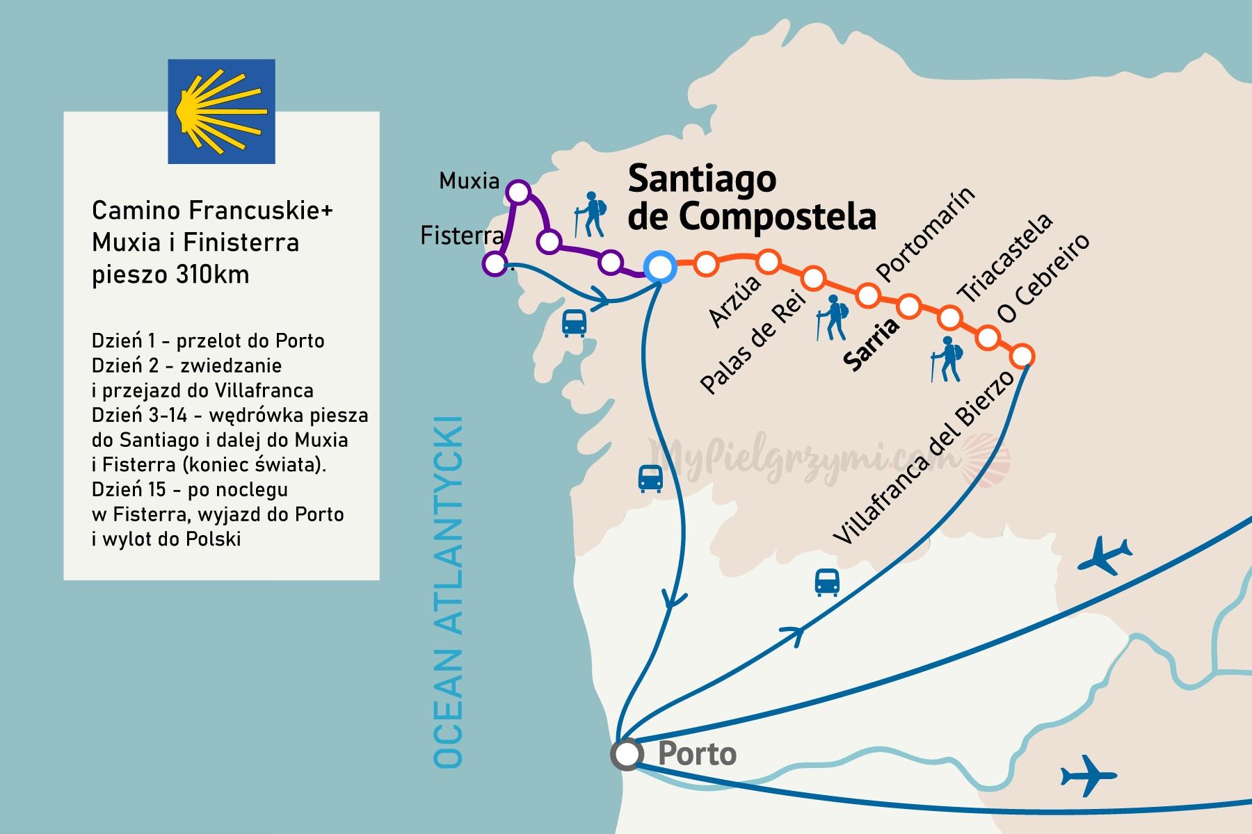 Camino Frances oraz Camino Muxia i Fisterra