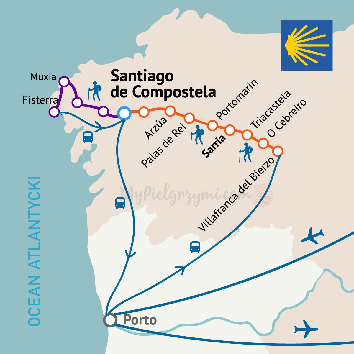 Camino Frances Muxia Finisterra pieszo mapa trasy