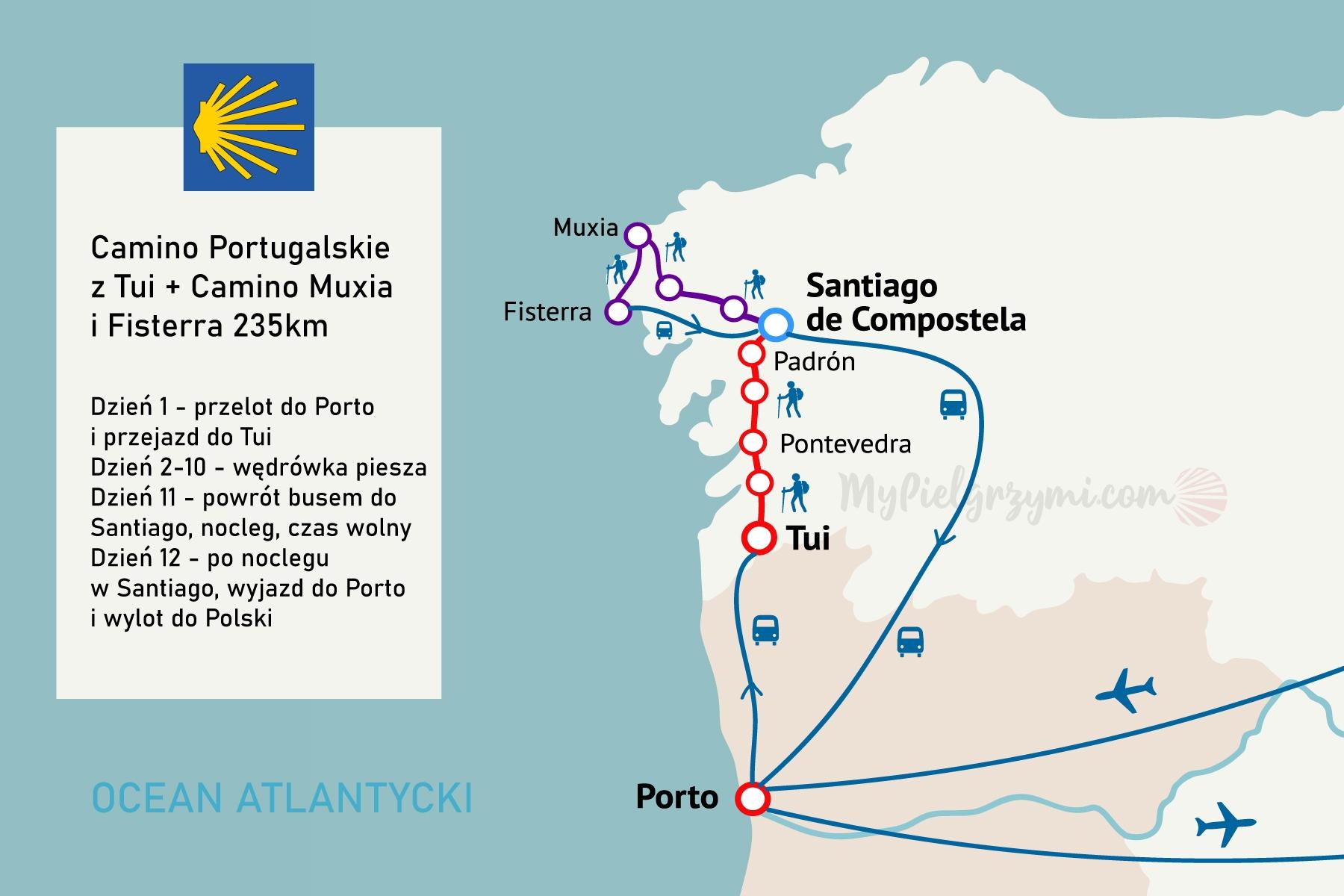 Camino Portugues plus Camino na koniec świata