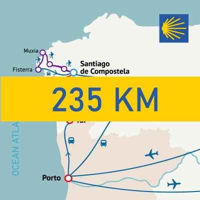 Camino Portugues plus Camino Fisterra